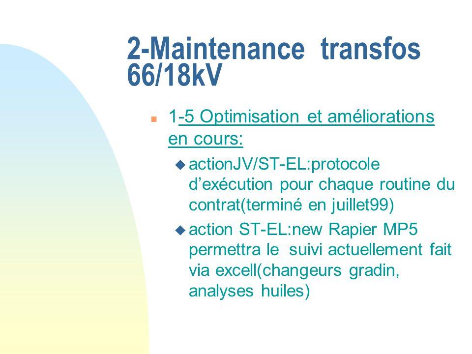 2-Maintenance transfos 66/18kV n 1-5 Optimisation et améliorations en cours: u actionJV/ST-EL:protocole dexécution pour chaque routine du contrat(terminé en juillet99) u action ST-EL:new Rapier MP5 permettra le suivi actuellement fait via excell(changeurs gradin, analyses huiles)