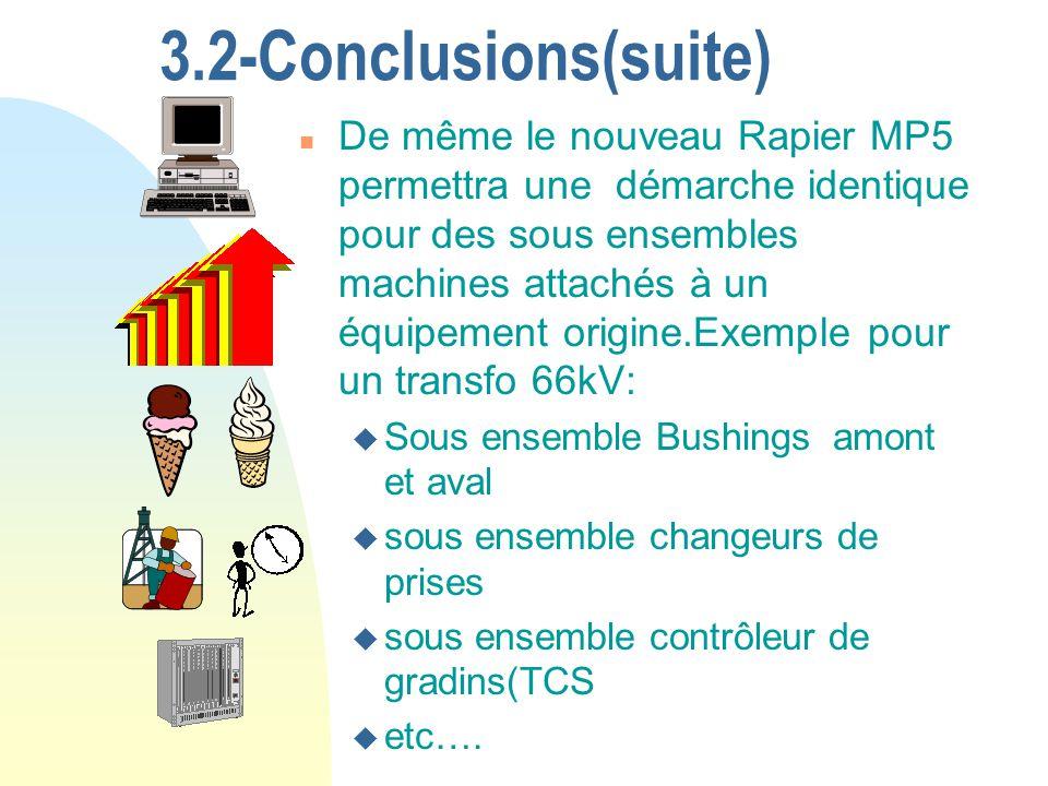 3.2-Conclusions(suite) n De même le nouveau Rapier MP5 permettra une démarche identique pour des sous ensembles machines attachés à un équipement origine.Exemple pour un transfo 66kV: u Sous ensemble Bushings amont et aval u sous ensemble changeurs de prises u sous ensemble contrôleur de gradins(TCS u etc….