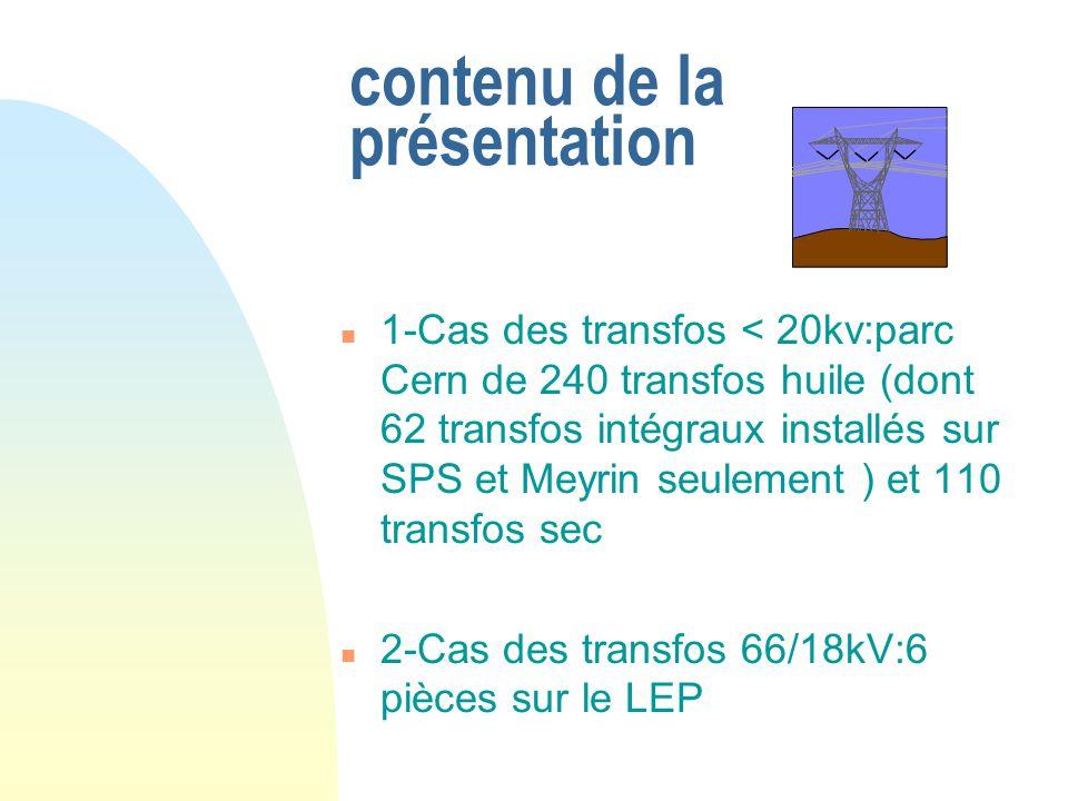 contenu de la présentation n 1-Cas des transfos < 20kv:parc Cern de 240 transfos huile (dont 62 transfos intégraux installés sur SPS et Meyrin seulement ) et 110 transfos sec n 2-Cas des transfos 66/18kV:6 pièces sur le LEP