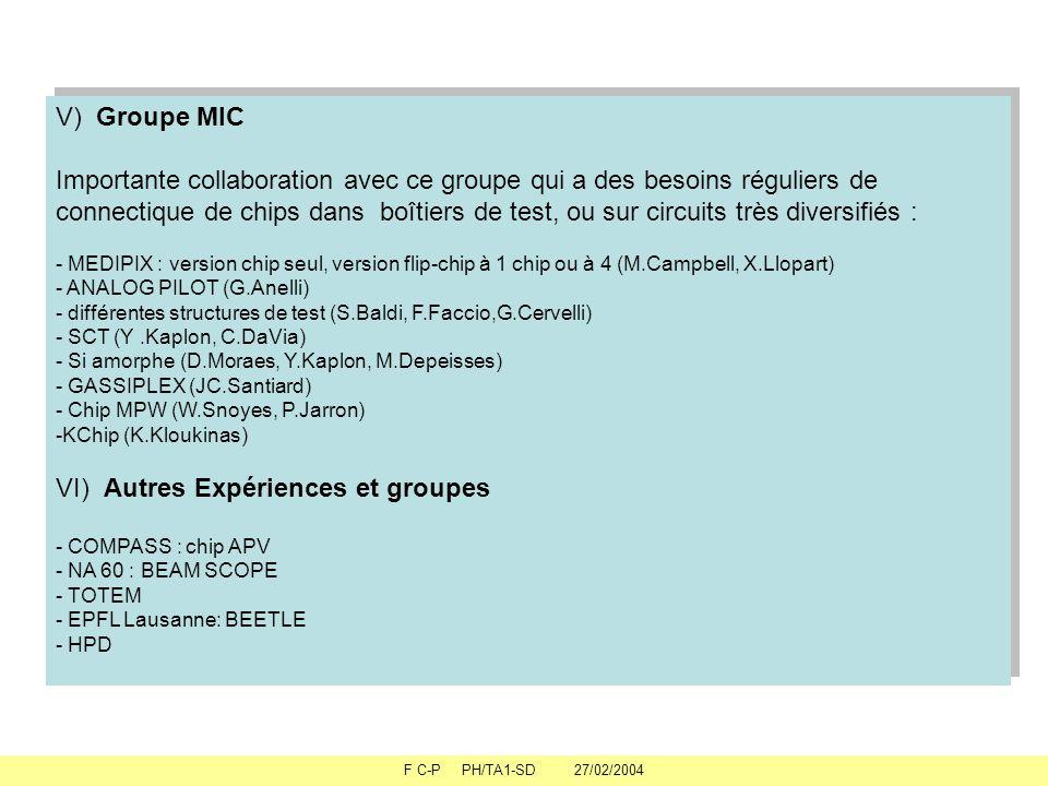 F C-P PH/TA1-SD 27/02/2004 VII) Travaux particuliers -PSI - DELVOTEC VIII) Evènements particuliers - Bond Workshop - Acquisition de la 3ème machine DELVOTEC - Installation dune nouvelle équipe dans salle blanche voisine (Lausanne) - Départ de Kaspar - Arrivée dune 3ème personne dans le laboratoire : Christiane VII) Travaux particuliers -PSI - DELVOTEC VIII) Evènements particuliers - Bond Workshop - Acquisition de la 3ème machine DELVOTEC - Installation dune nouvelle équipe dans salle blanche voisine (Lausanne) - Départ de Kaspar - Arrivée dune 3ème personne dans le laboratoire : Christiane