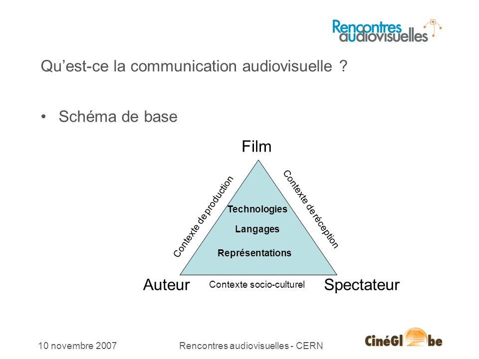 10 novembre 2007Rencontres audiovisuelles - CERN Quest-ce la communication audiovisuelle .