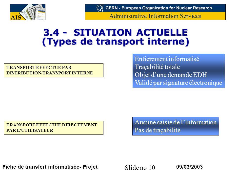 Slide no 10 09/03/2003Fiche de transfert informatisée- Projet 3.4 - SITUATION ACTUELLE (Types de transport interne) TRANSPORT EFFECTUE PAR DISTRIBUTIO