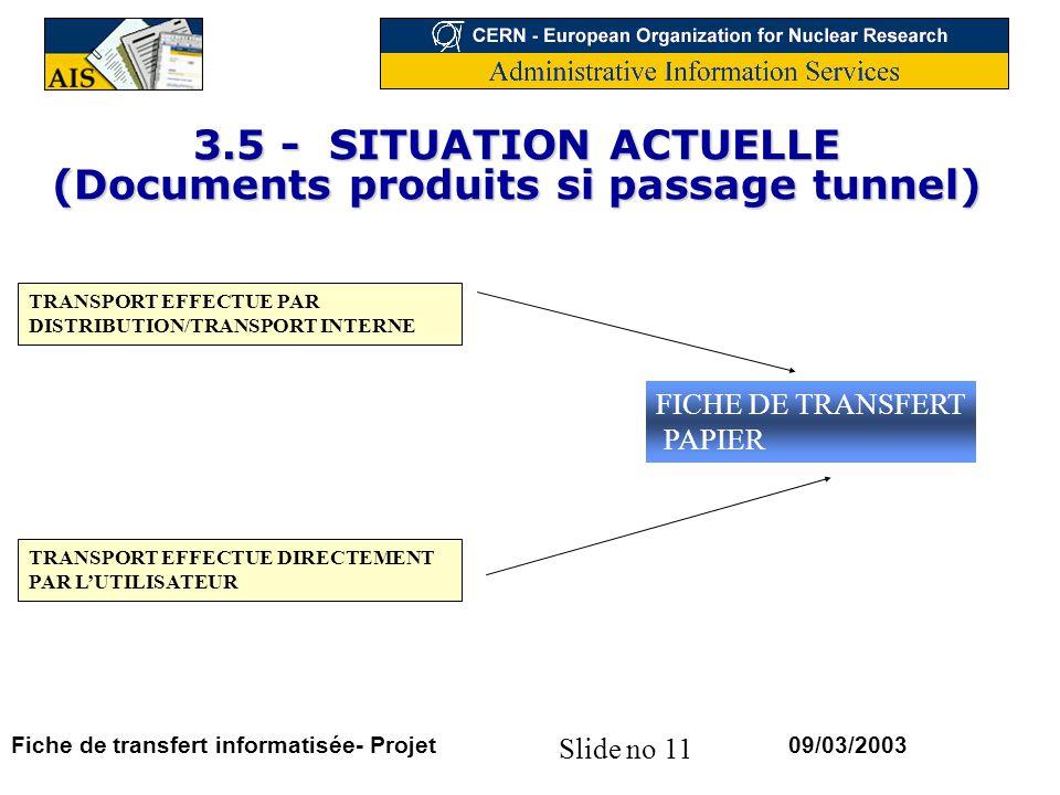 Slide no 11 09/03/2003Fiche de transfert informatisée- Projet 3.5 - SITUATION ACTUELLE (Documents produits si passage tunnel) TRANSPORT EFFECTUE PAR DISTRIBUTION/TRANSPORT INTERNE FICHE DE TRANSFERT PAPIER TRANSPORT EFFECTUE DIRECTEMENT PAR LUTILISATEUR