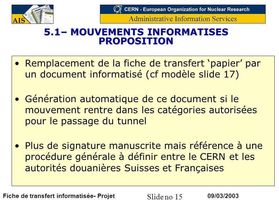 Slide no 15 09/03/2003Fiche de transfert informatisée- Projet 5.1– MOUVEMENTS INFORMATISES PROPOSITION Remplacement de la fiche de transfert papier pa
