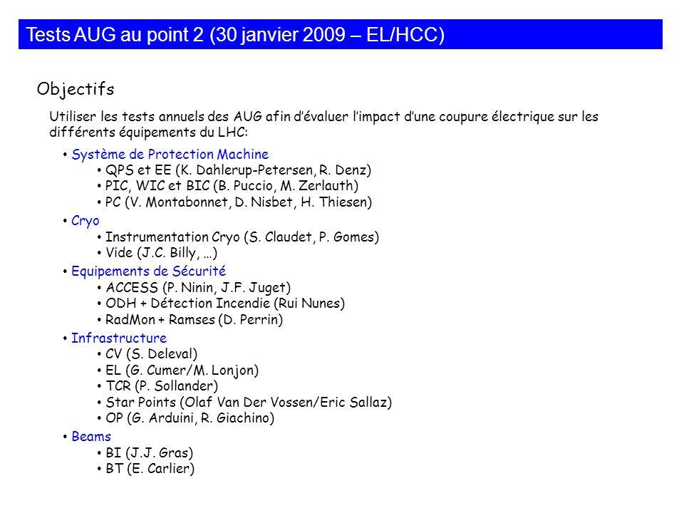 Objectifs Utiliser les tests annuels des AUG afin dévaluer limpact dune coupure électrique sur les différents équipements du LHC: Système de Protection Machine QPS et EE (K.