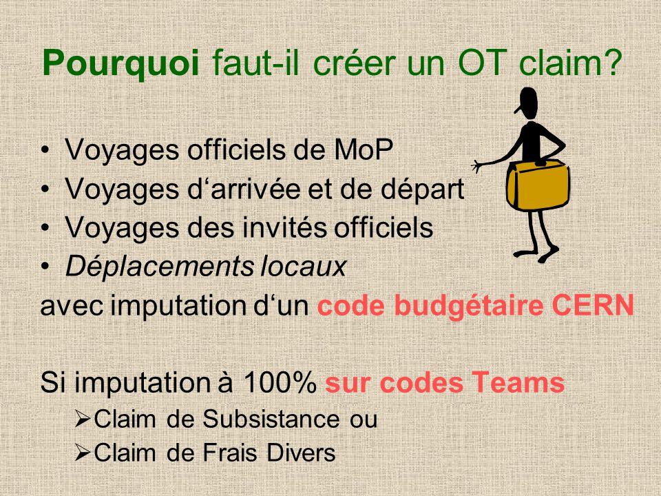 Pourquoi faut-il créer un OT claim? Voyages officiels de MoP Voyages darrivée et de départ Voyages des invités officiels Déplacements locaux avec impu