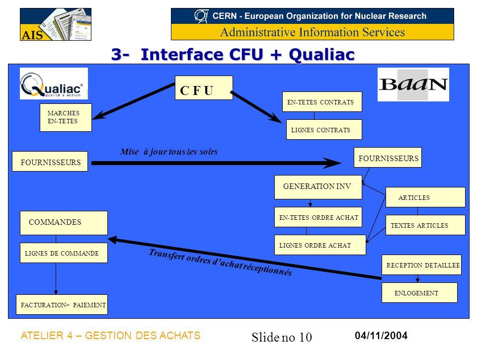 Slide no 10 04/11/2004ATELIER 4 – GESTION DES ACHATS 3- Interface CFU + Qualiac Mise à jour tous les soirs C F U MARCHES EN-TETES EN-TETES CONTRATS LI