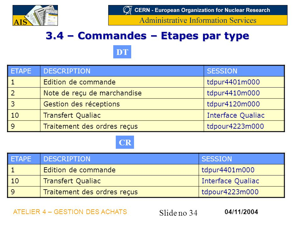 Slide no 34 04/11/2004ATELIER 4 – GESTION DES ACHATS 3.4 – Commandes – Etapes par type ETAPEDESCRIPTIONSESSION 1Edition de commandetdpur4401m000 2Note