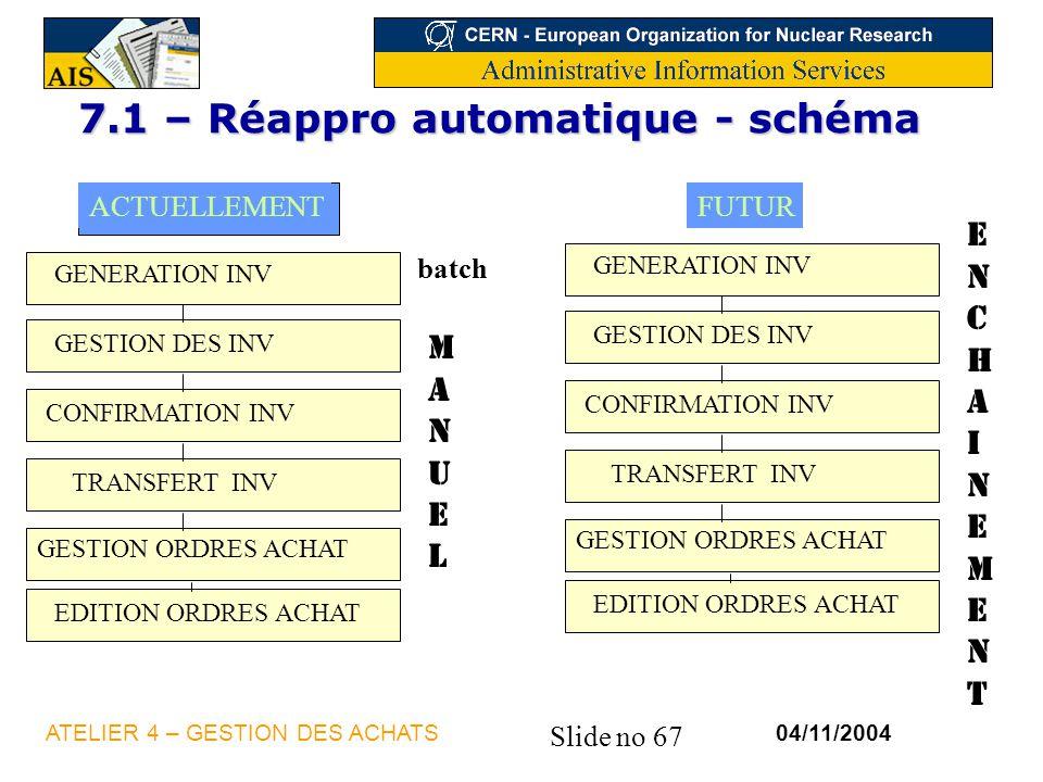 Slide no 67 04/11/2004ATELIER 4 – GESTION DES ACHATS 7.1 – Réappro automatique - schéma ACTUELLEMENT GESTION DES INV TRANSFERT INV GESTION ORDRES ACHA