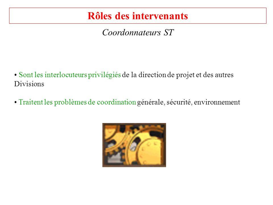 Rôles des intervenants Coordonnateurs ST Sont les interlocuteurs privilégiés de la direction de projet et des autres Divisions Traitent les problèmes