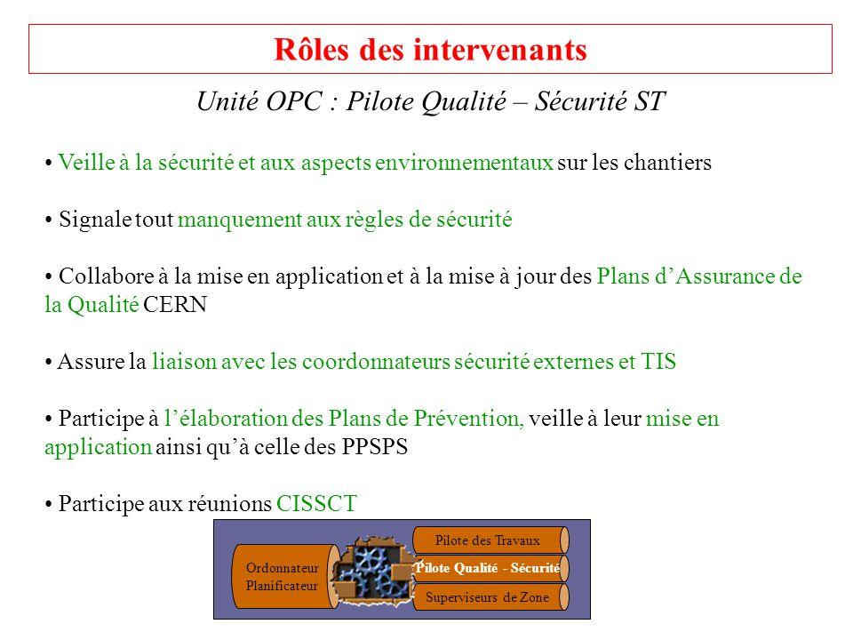 Rôles des intervenants Unité OPC : Pilote Qualité – Sécurité ST Veille à la sécurité et aux aspects environnementaux sur les chantiers Signale tout ma