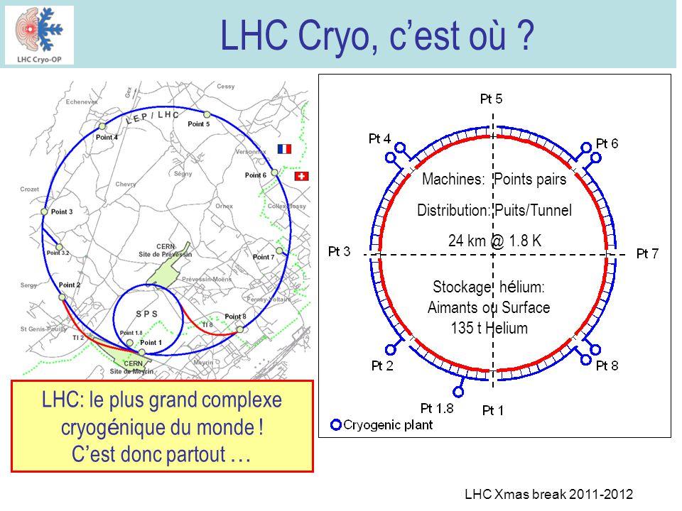 LHC Xmas break 2011-2012 LHC Cryo, cest où . LHC: le plus grand complexe cryog é nique du monde .
