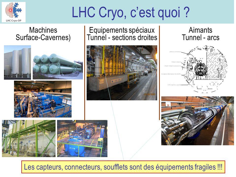 LHC Xmas break 2011-2012 LHC Cryo, cest quoi .