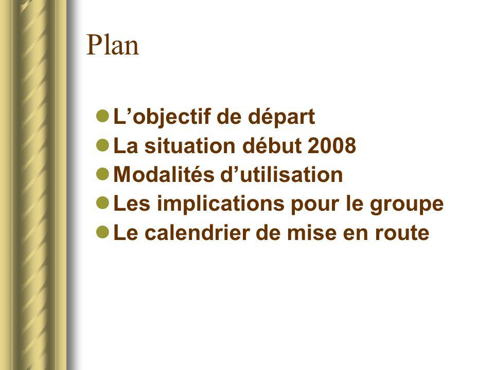 Plan Lobjectif de départ La situation début 2008 Modalités dutilisation Les implications pour le groupe Le calendrier de mise en route