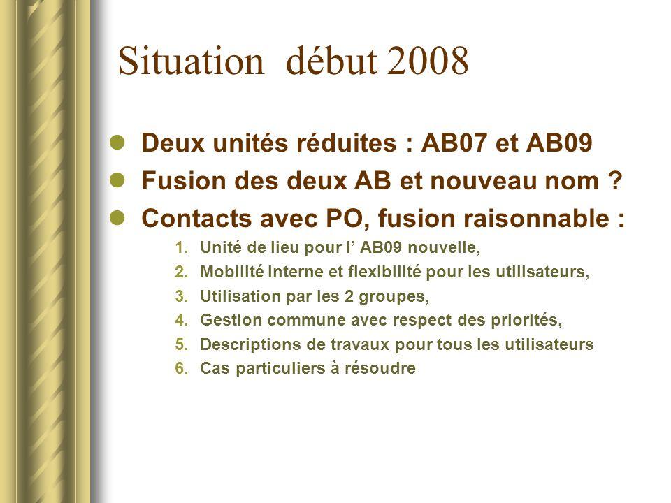 Situation début 2008 Deux unités réduites : AB07 et AB09 Fusion des deux AB et nouveau nom ? Contacts avec PO, fusion raisonnable : 1.Unité de lieu po
