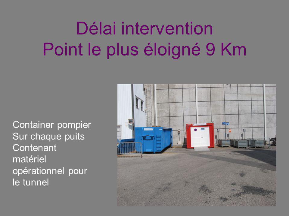 Délai intervention Point le plus éloigné 9 Km Container pompier Sur chaque puits Contenant matériel opérationnel pour le tunnel
