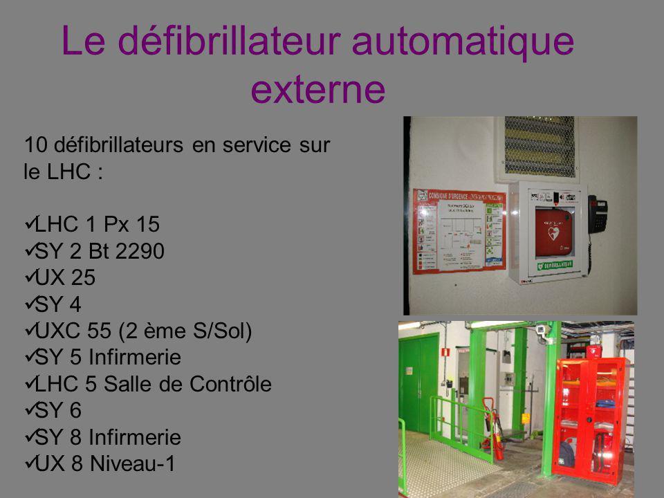 Le défibrillateur automatique externe 10 défibrillateurs en service sur le LHC : LHC 1 Px 15 SY 2 Bt 2290 UX 25 SY 4 UXC 55 (2 ème S/Sol) SY 5 Infirmerie LHC 5 Salle de Contrôle SY 6 SY 8 Infirmerie UX 8 Niveau-1