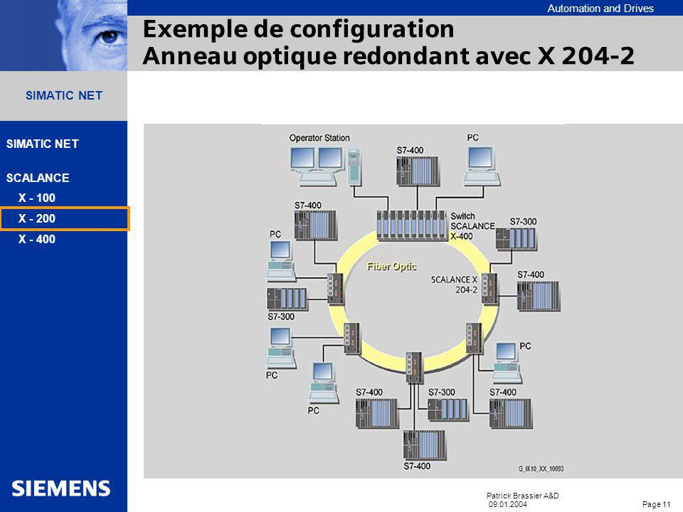 Automation and Drives SIMATIC NET SCALANCE X - 100 X - 200 X - 400 Patrick Brassier A&D 09.01.2004 Page 10 SIMATIC NET SCALANCE X200 – Managed SCALANC