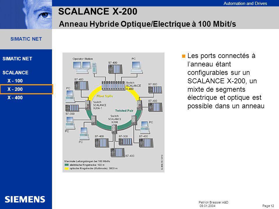 Automation and Drives SIMATIC NET SCALANCE X - 100 X - 200 X - 400 Patrick Brassier A&D 09.01.2004 Page 11 SIMATIC NET Exemple de configuration Anneau