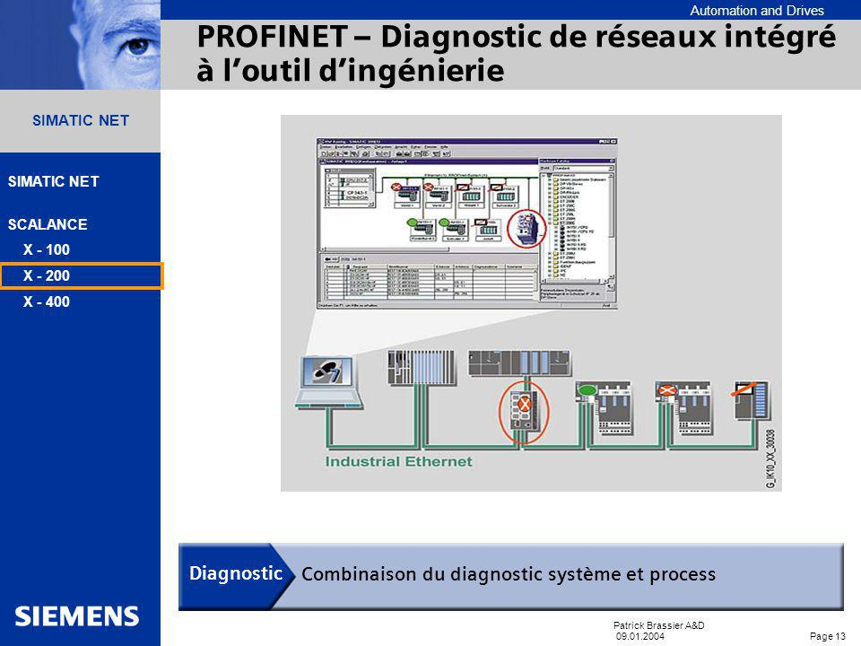 Automation and Drives SIMATIC NET SCALANCE X - 100 X - 200 X - 400 Patrick Brassier A&D 09.01.2004 Page 12 SIMATIC NET SCALANCE X-200 Anneau Hybride O