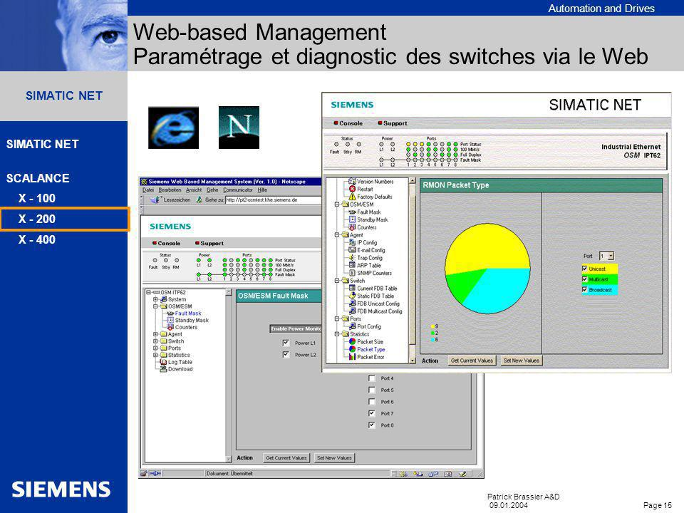 Automation and Drives SIMATIC NET SCALANCE X - 100 X - 200 X - 400 Patrick Brassier A&D 09.01.2004 Page 14 SIMATIC NET SCALANCE X-200 Diagnostic PROFI