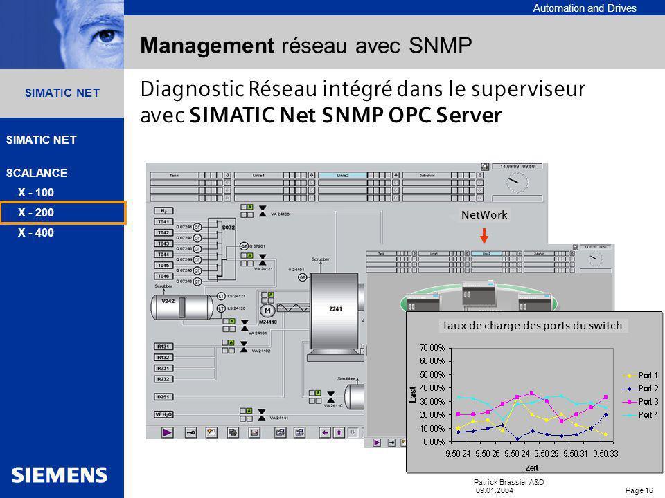 Automation and Drives SIMATIC NET SCALANCE X - 100 X - 200 X - 400 Patrick Brassier A&D 09.01.2004 Page 15 SIMATIC NET Web-based Management Paramétrag