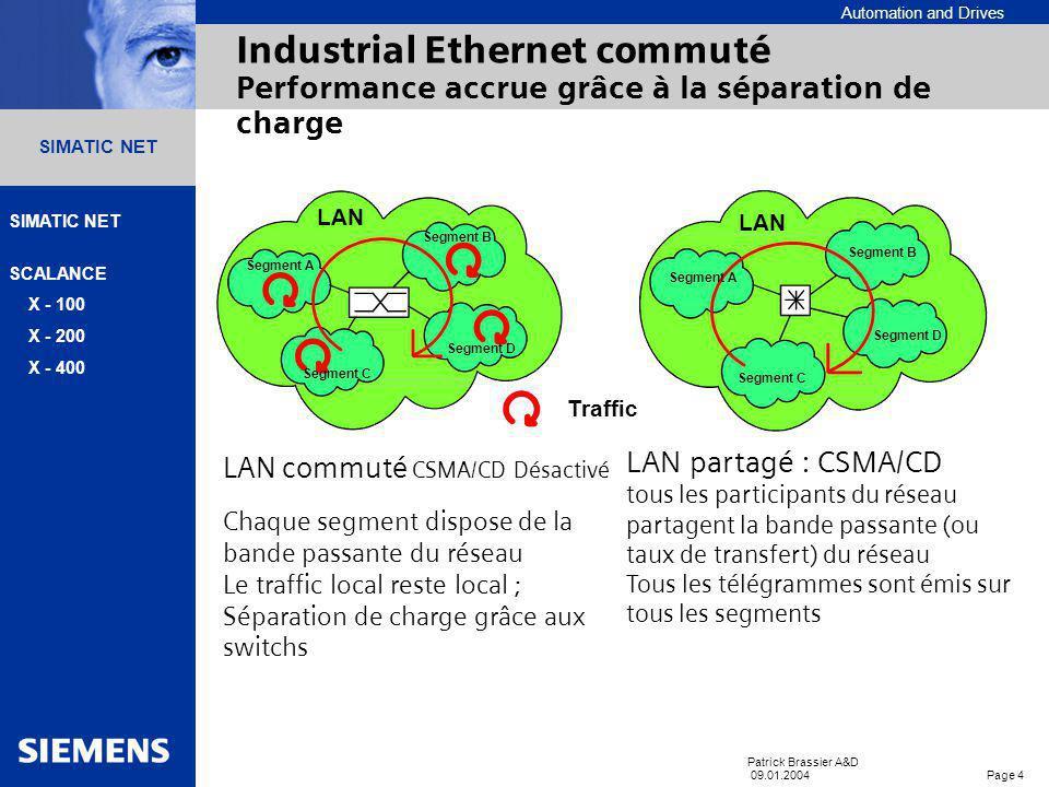 Automation and Drives SIMATIC NET SCALANCE X - 100 X - 200 X - 400 Patrick Brassier A&D 09.01.2004 Page 4 SIMATIC NET Industrial Ethernet commuté Performance accrue grâce à la séparation de charge LAN commuté CSMA/CD Désactivé Chaque segment dispose de la bande passante du réseau Le traffic local reste local ; Séparation de charge grâce aux switchs LAN partagé : CSMA/CD tous les participants du réseau partagent la bande passante (ou taux de transfert) du réseau Tous les télégrammes sont émis sur tous les segments LAN Segment A Segment B Segment C Segment D Segment A Segment B Segment C Segment D Traffic