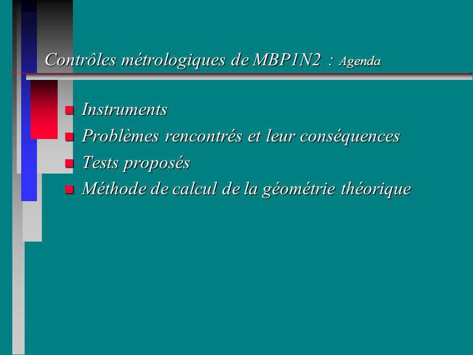 Contrôles métrologiques de MBP1N2 : Agenda n Instruments n Problèmes rencontrés et leur conséquences n Tests proposés n Méthode de calcul de la géométrie théorique