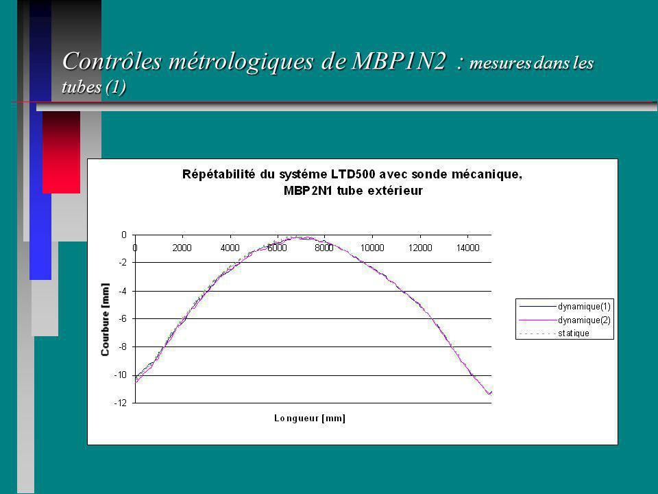 Contrôles métrologiques de MBP1N2 : mesures dans les tubes (1)