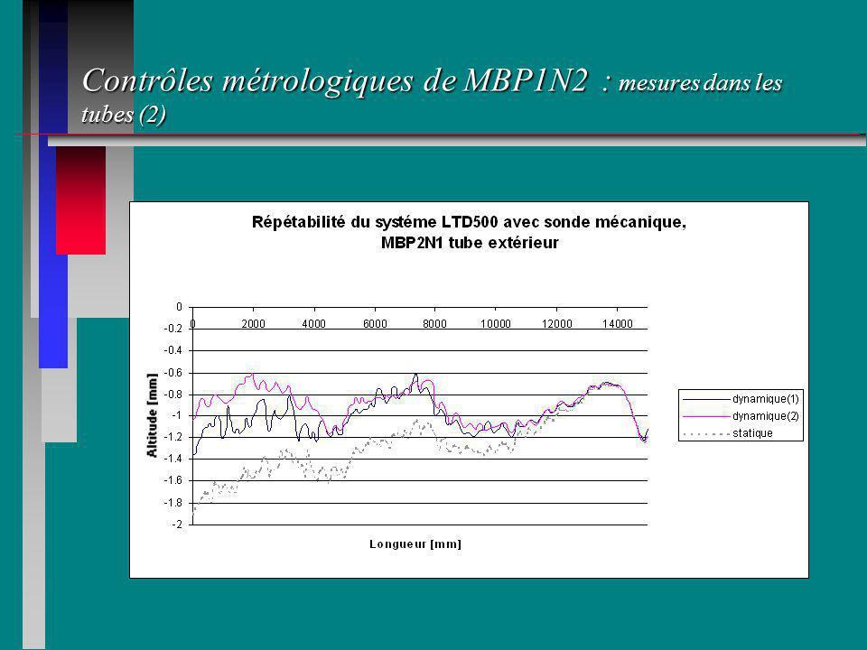 Contrôles métrologiques de MBP1N2 : mesures dans les tubes (2)