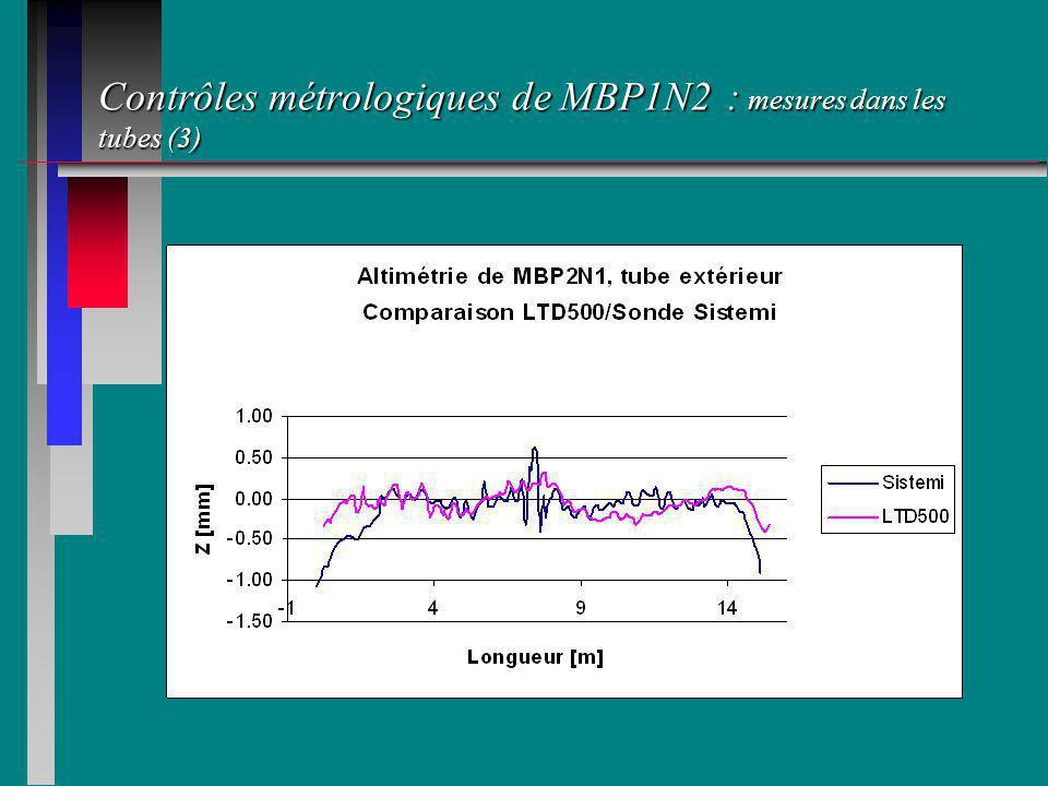 Contrôles métrologiques de MBP1N2 : mesures dans les tubes (3)