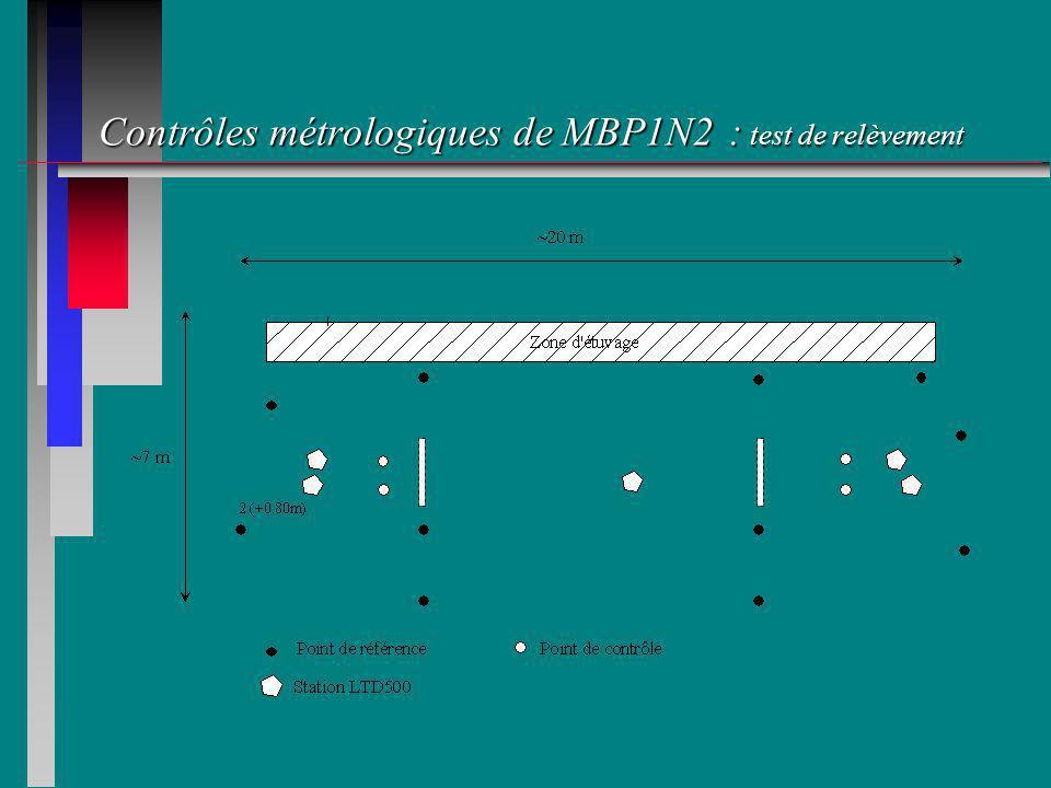 Contrôles métrologiques de MBP1N2 : test de relèvement