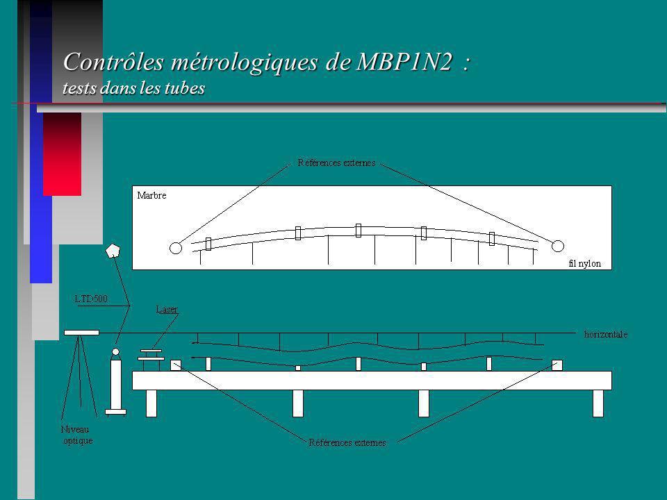 Contrôles métrologiques de MBP1N2 : tests dans les tubes