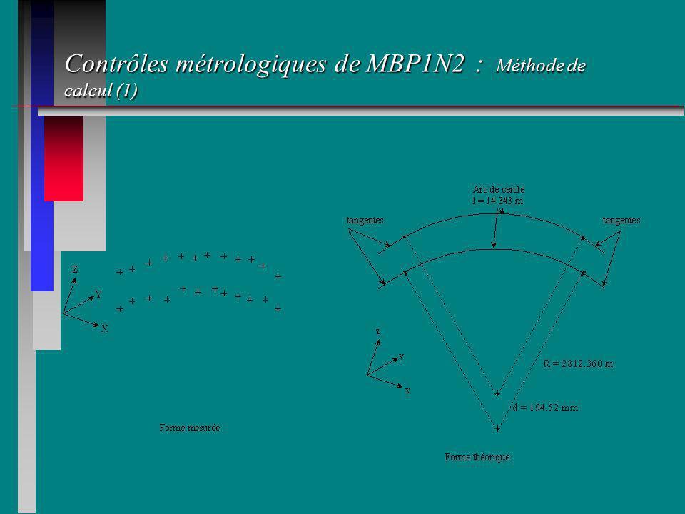 Contrôles métrologiques de MBP1N2 : Méthode de calcul (1)