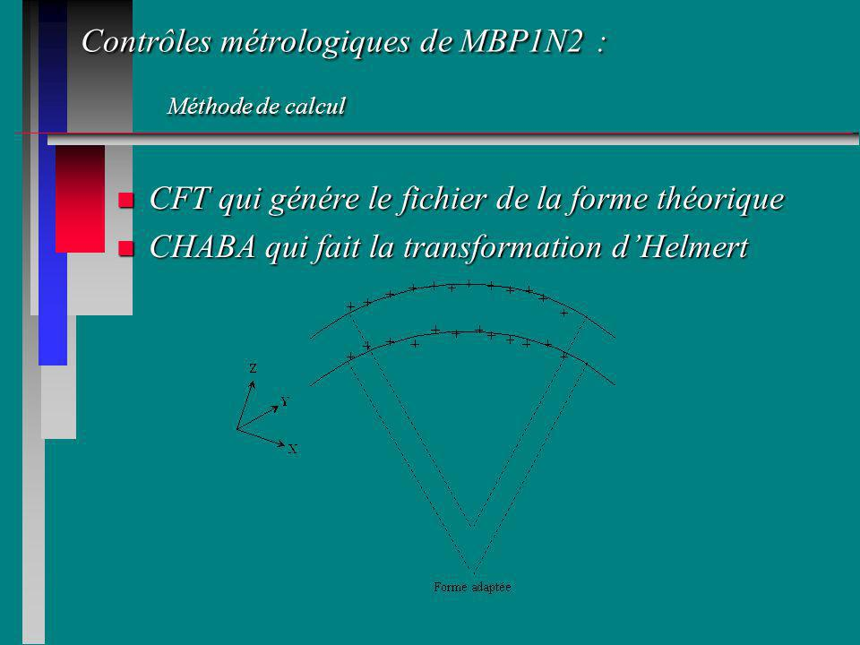 Contrôles métrologiques de MBP1N2 : Méthode de calcul n CFT qui génére le fichier de la forme théorique n CHABA qui fait la transformation dHelmert