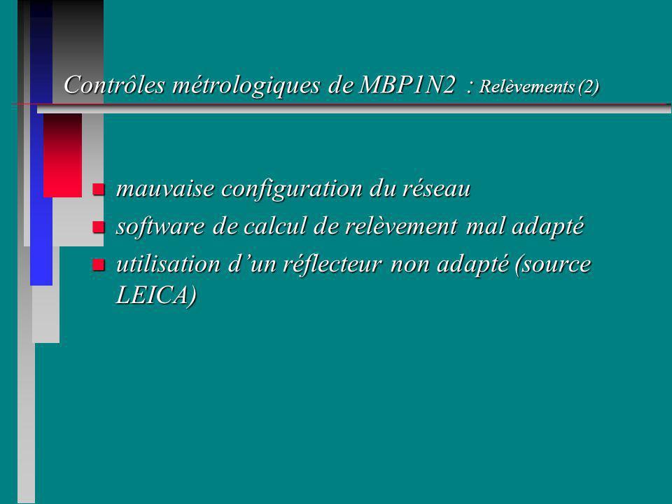 Contrôles métrologiques de MBP1N2 : Relèvements (2) n mauvaise configuration du réseau n software de calcul de relèvement mal adapté n utilisation dun réflecteur non adapté (source LEICA)