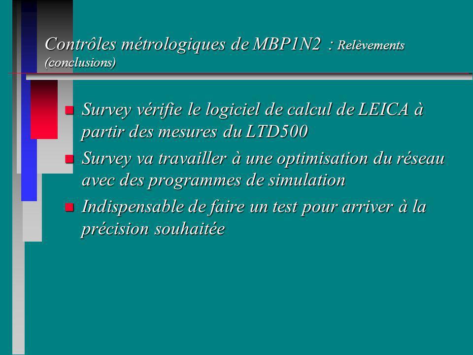 Contrôles métrologiques de MBP1N2 : Relèvements (conclusions) n Survey vérifie le logiciel de calcul de LEICA à partir des mesures du LTD500 n Survey va travailler à une optimisation du réseau avec des programmes de simulation n Indispensable de faire un test pour arriver à la précision souhaitée