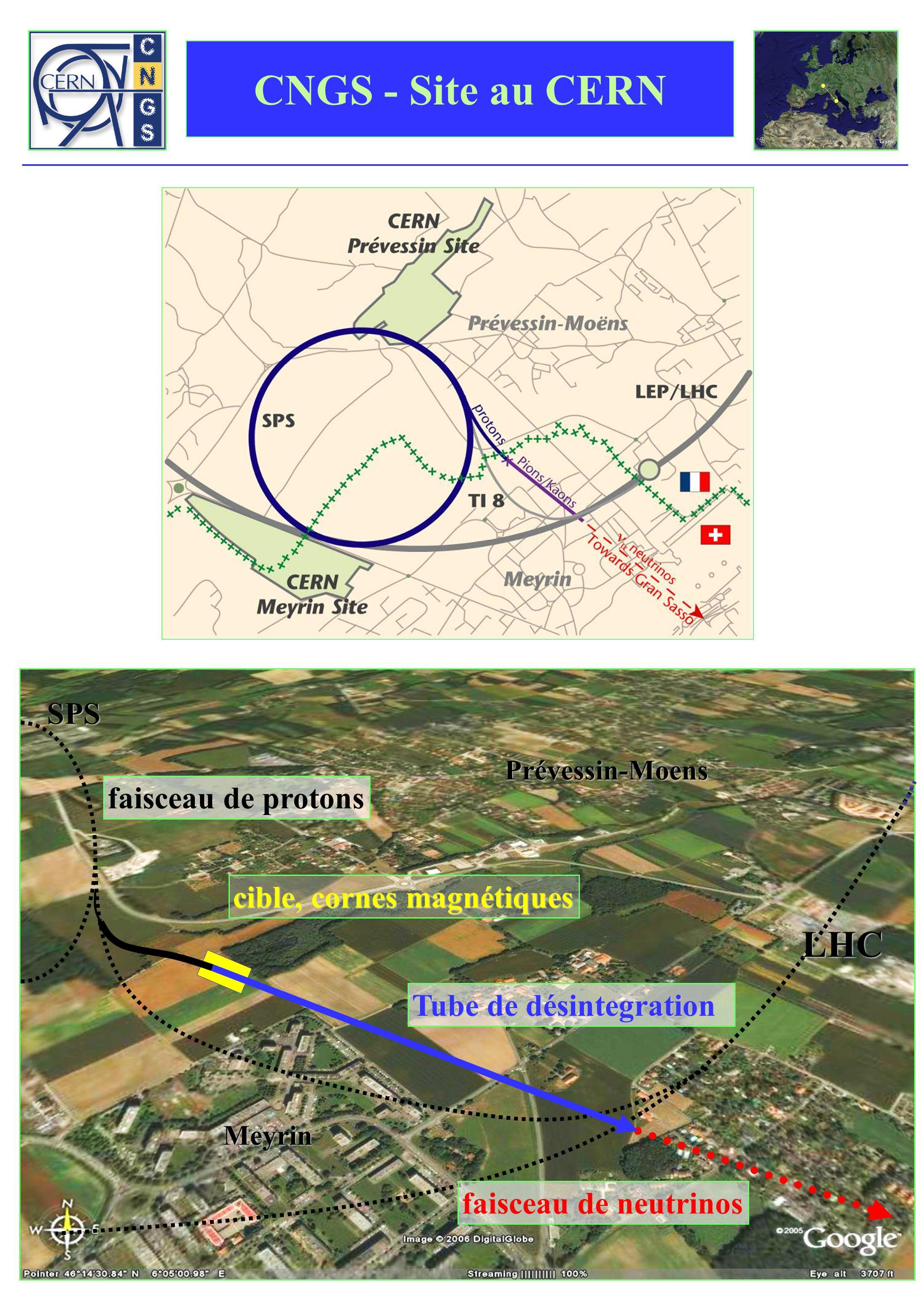 CNGS - Site au CERN Meyrin Prévessin-Moens SPS LHC faisceau de protons cible, cornes magnétiques faisceau de neutrinos Tube de désintegration