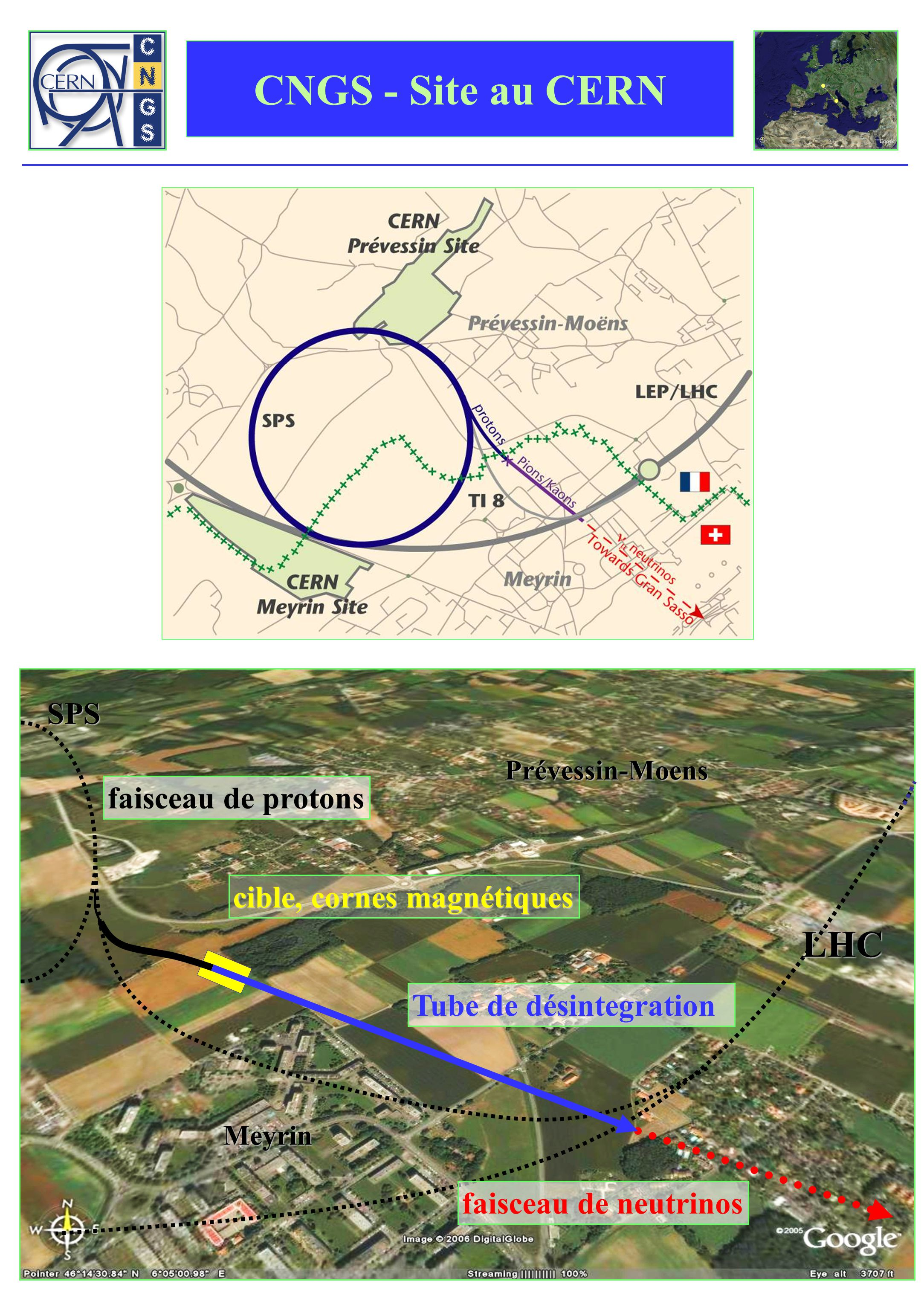 Histoire de Neutrinos ( 1930: W.