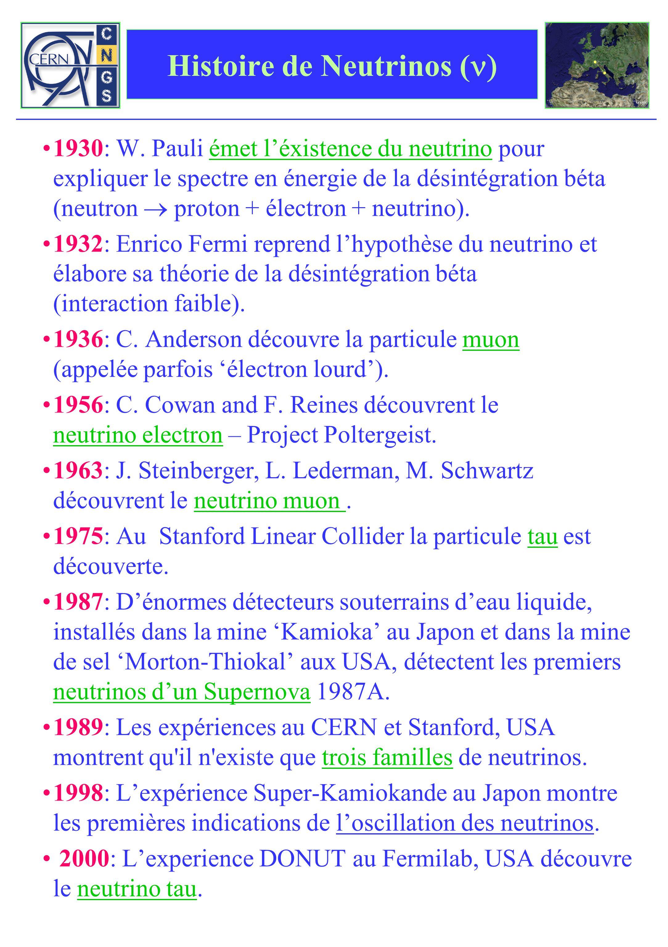 Histoire de Neutrinos ( 1930: W. Pauli émet léxistence du neutrino pour expliquer le spectre en énergie de la désintégration béta (neutron proton + él