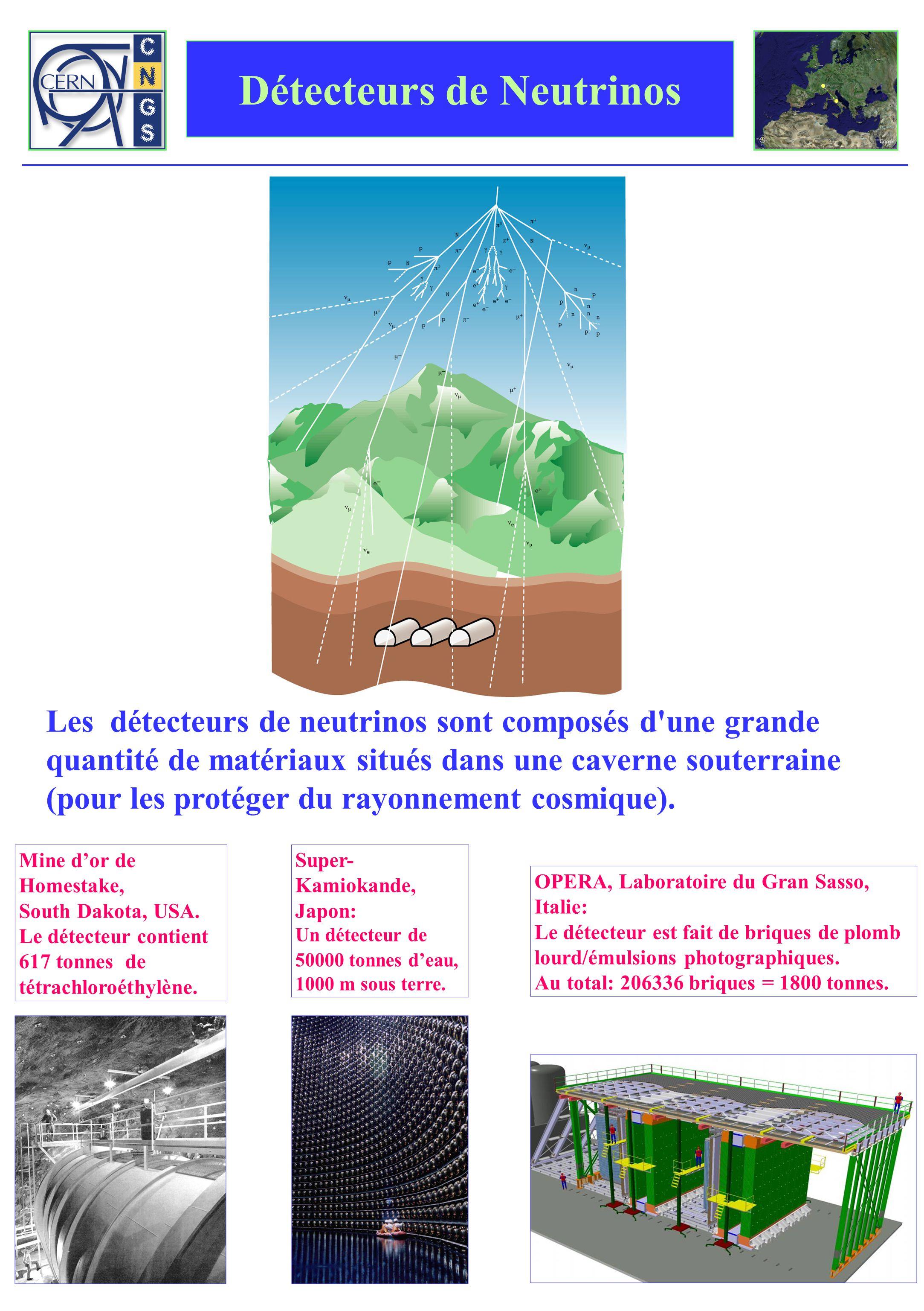 Détecteurs de Neutrinos Super- Kamiokande, Japon: Un détecteur de 50000 tonnes deau, 1000 m sous terre. Les détecteurs de neutrinos sont composés d'un