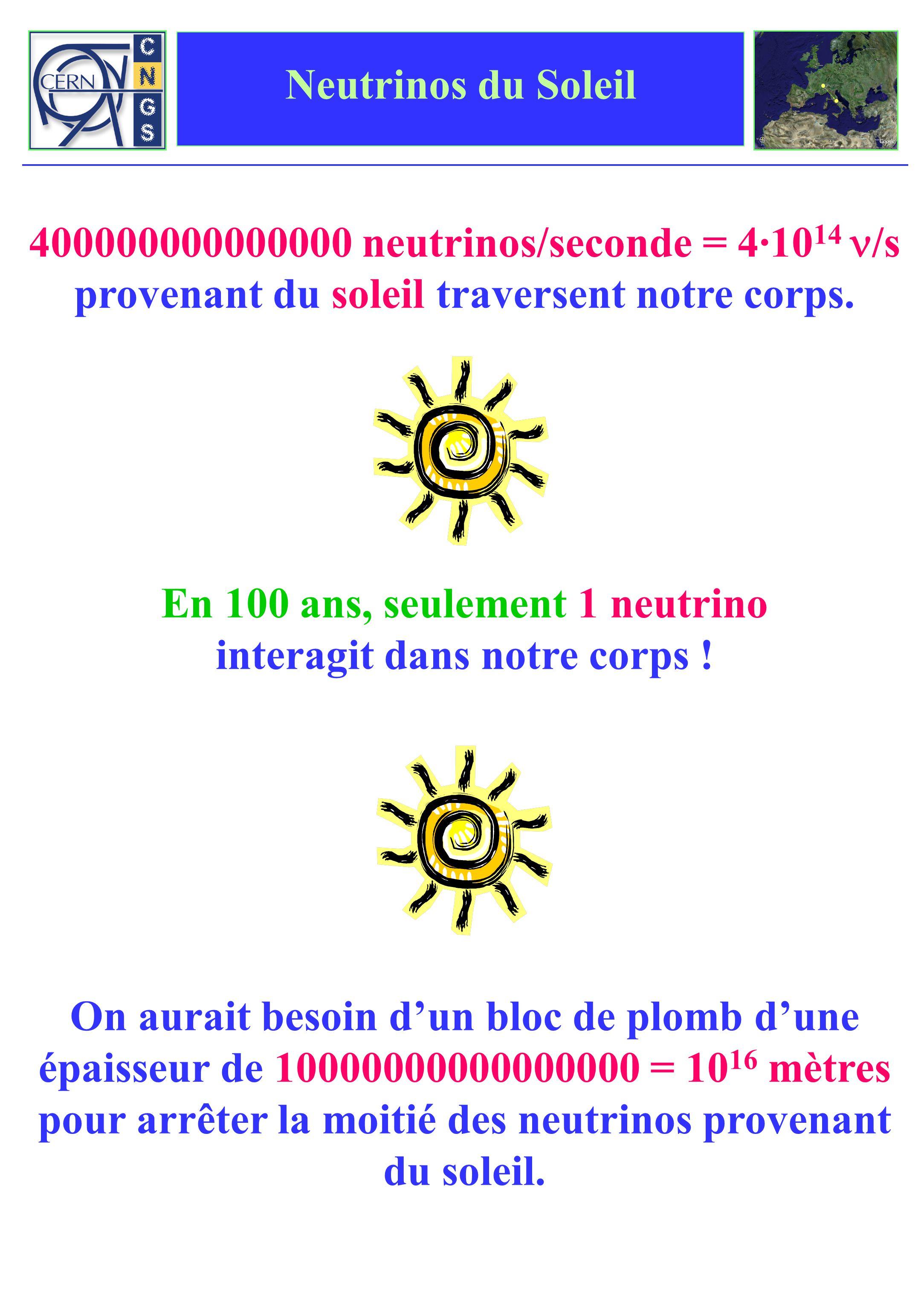 400000000000000 neutrinos/seconde = 4·10 14 /s provenant du soleil traversent notre corps. En 100 ans, seulement 1 neutrino interagit dans notre corps