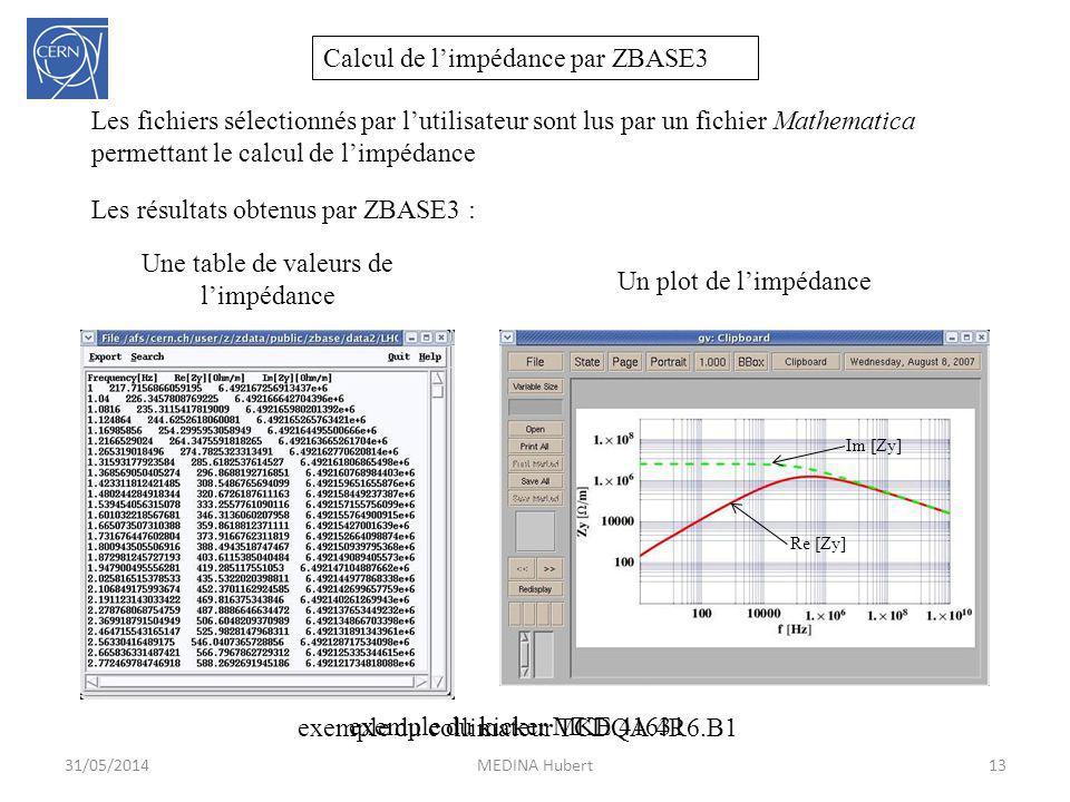 Calcul de limpédance par ZBASE3 Les fichiers sélectionnés par lutilisateur sont lus par un fichier Mathematica permettant le calcul de limpédance Les
