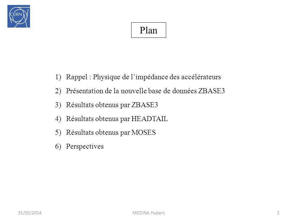 31/05/2014MEDINA Hubert2 Plan 1)Rappel : Physique de limpédance des accélérateurs 2)Présentation de la nouvelle base de données ZBASE3 3)Résultats obt