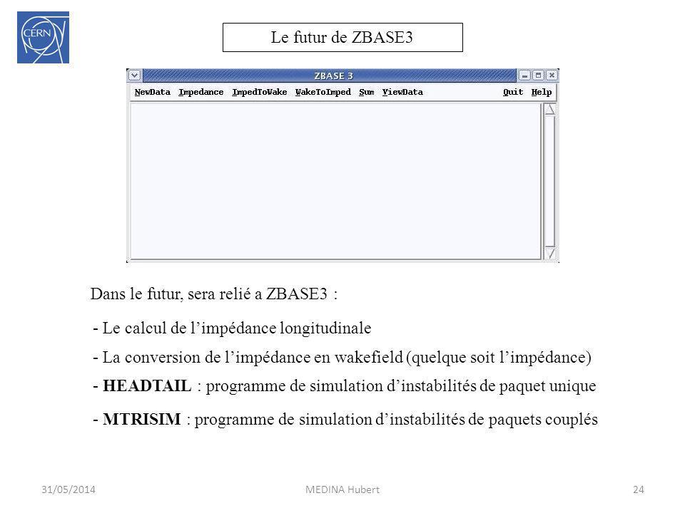 31/05/2014MEDINA Hubert24 Le futur de ZBASE3 Dans le futur, sera relié a ZBASE3 : - HEADTAIL : programme de simulation dinstabilités de paquet unique