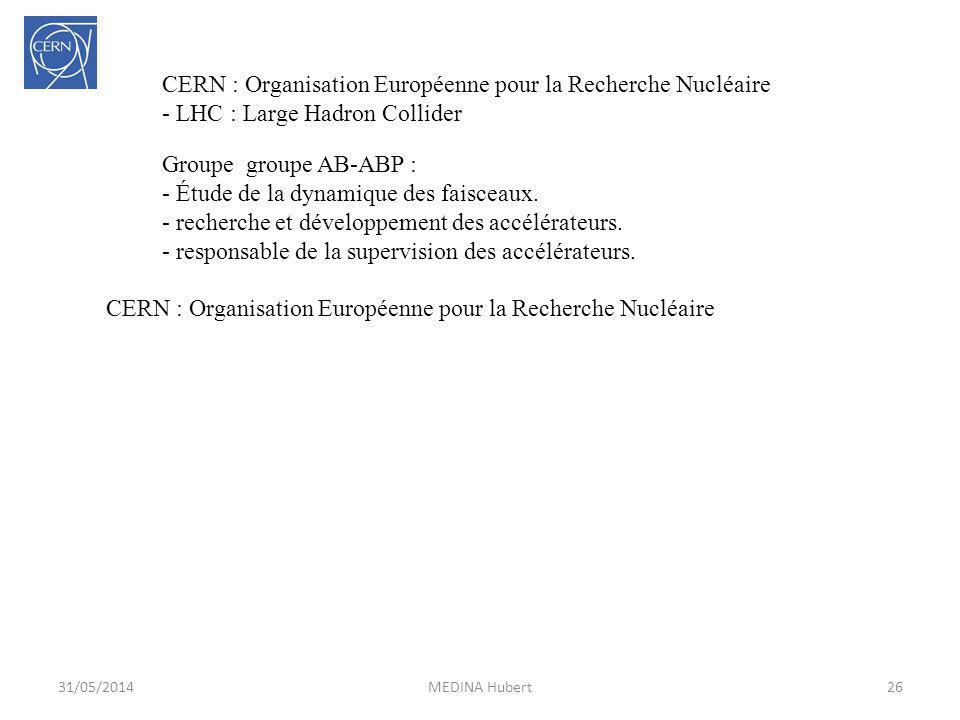 CERN : Organisation Européenne pour la Recherche Nucléaire - LHC : Large Hadron Collider Groupe groupe AB-ABP : - Étude de la dynamique des faisceaux.