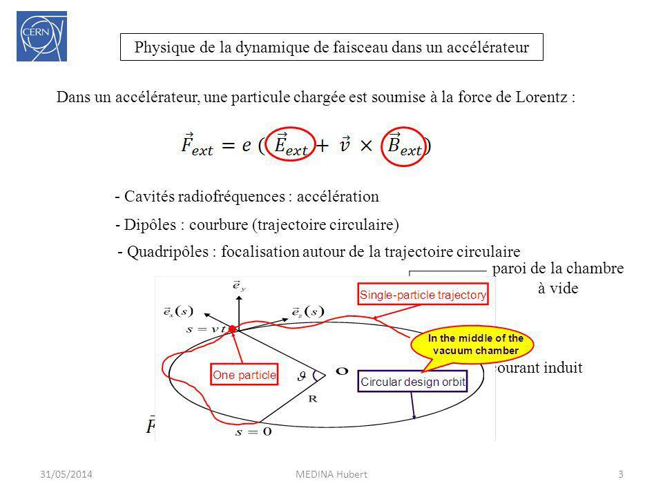 Dans un accélérateur, une particule chargée est soumise à la force de Lorentz : - Cavités radiofréquences : accélération - Dipôles : courbure (traject