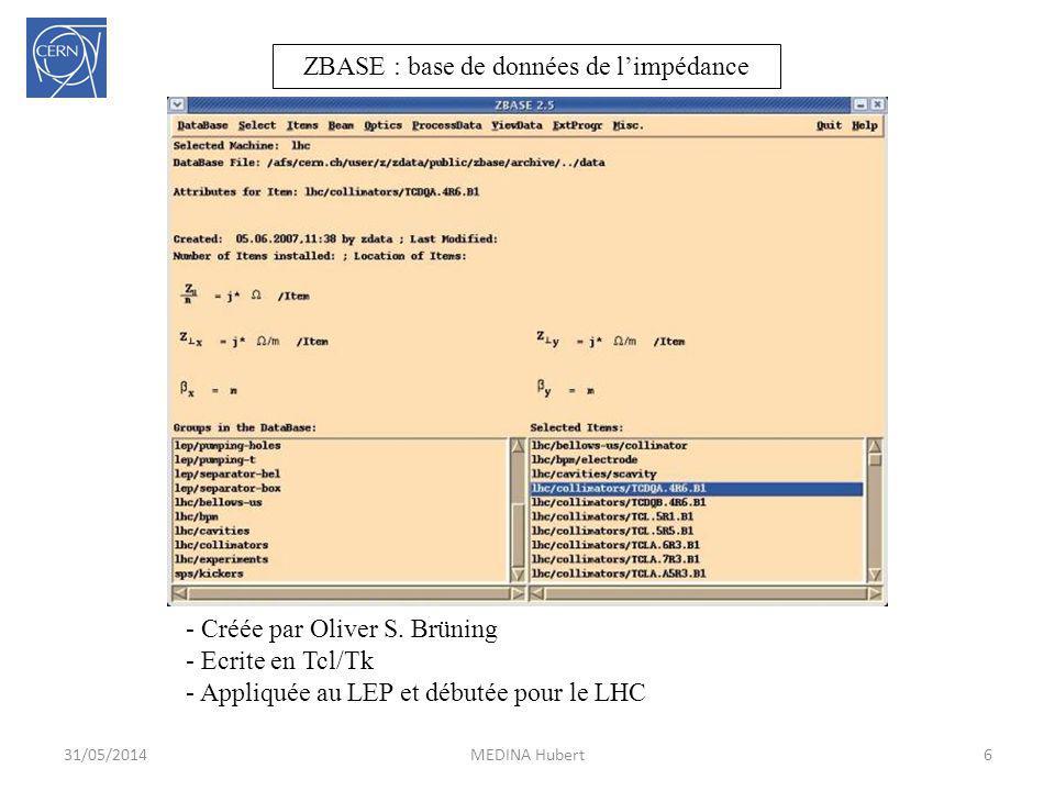 ZBASE : base de données de limpédance - Créée par Oliver S. Brüning - Ecrite en Tcl/Tk - Appliquée au LEP et débutée pour le LHC 6MEDINA Hubert31/05/2