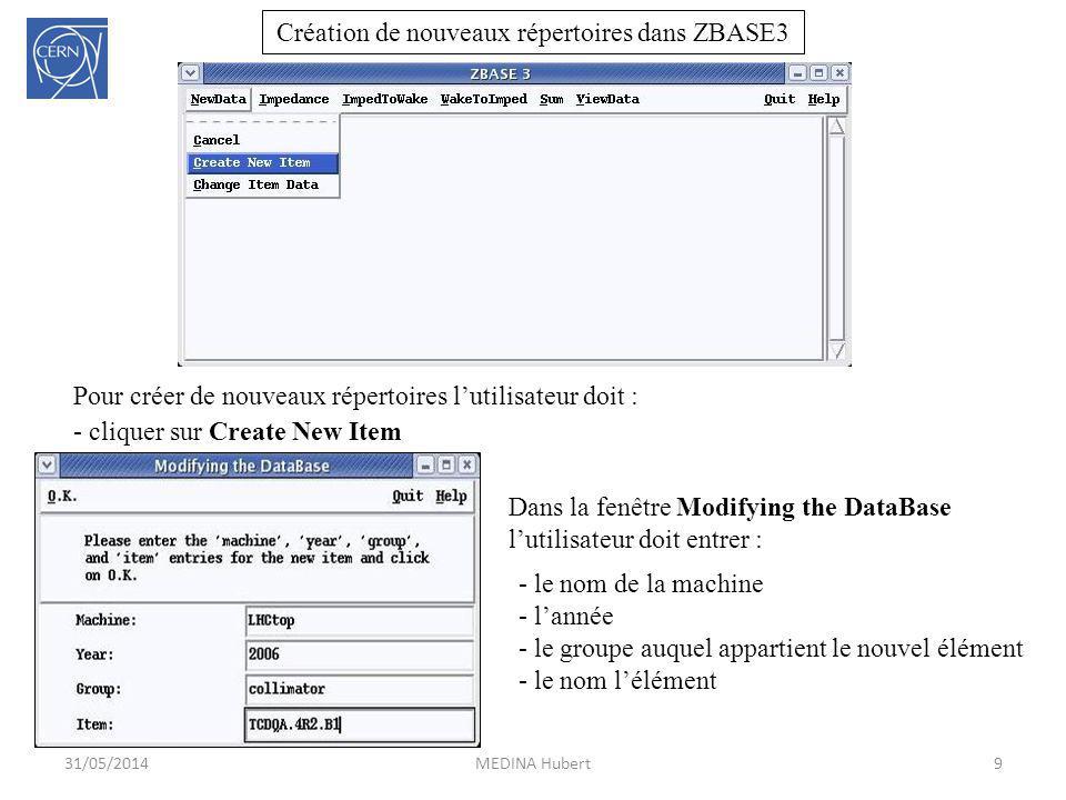 Création de nouveaux répertoires dans ZBASE3 9MEDINA Hubert31/05/2014 Pour créer de nouveaux répertoires lutilisateur doit : - cliquer sur Create New