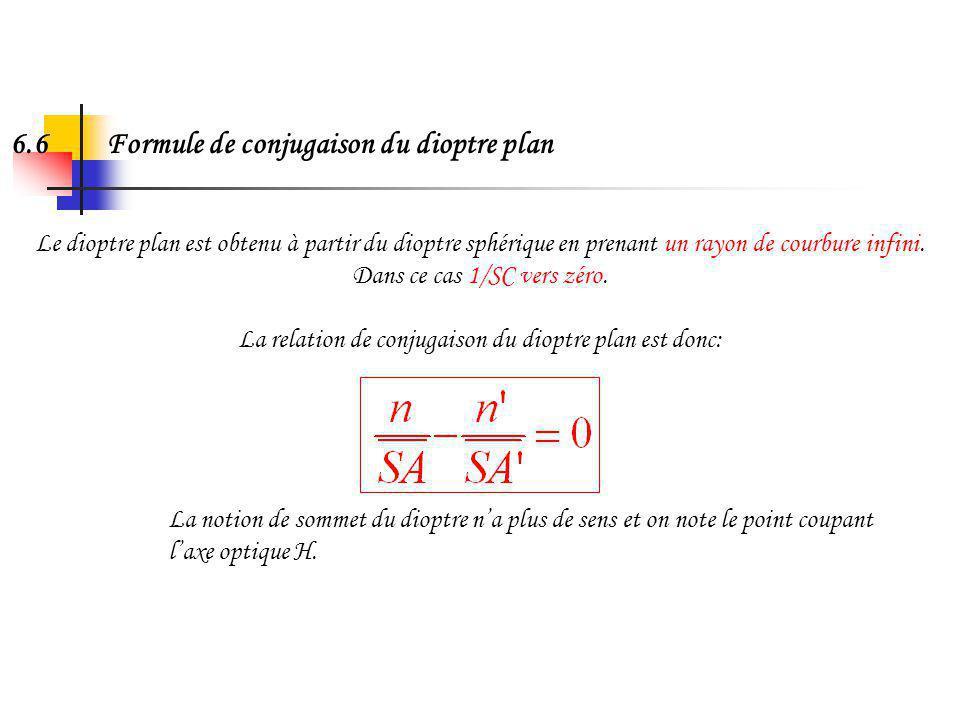 Avec les formules de décompositions suivantes: linvariant fondamental devient: En manipulant cette écriture, il vient: soit encore la relation de conj